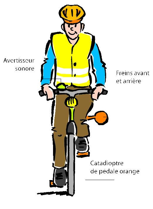 Equipement sécurité du vélo